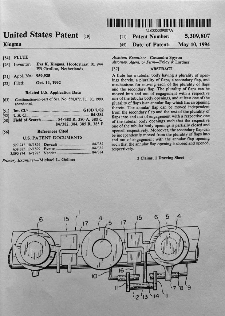 US Patent for the Kingma System®